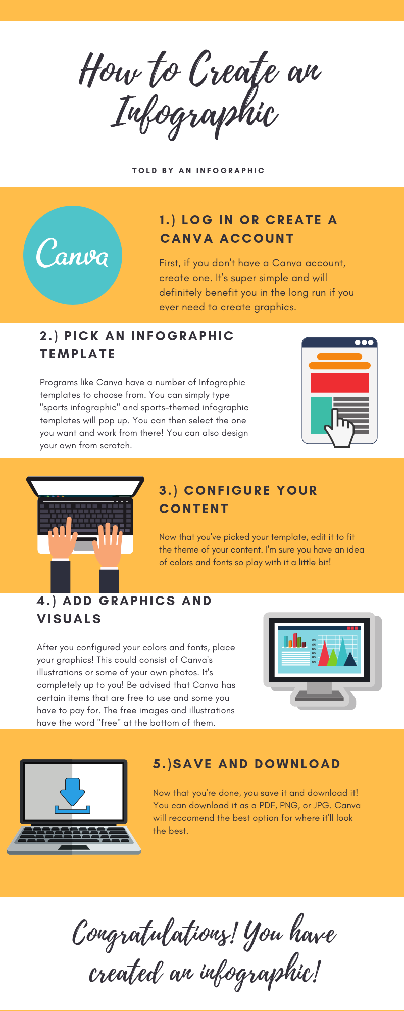 How to Create an Infographic on Canva | UF Ad Society