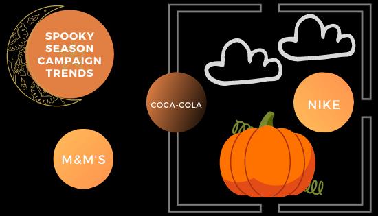 Spooky Season Campaign Trends